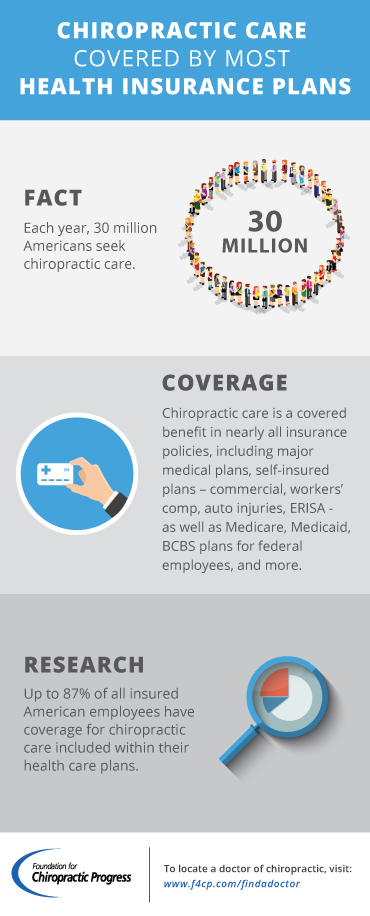 f4cp-coverage-infographic