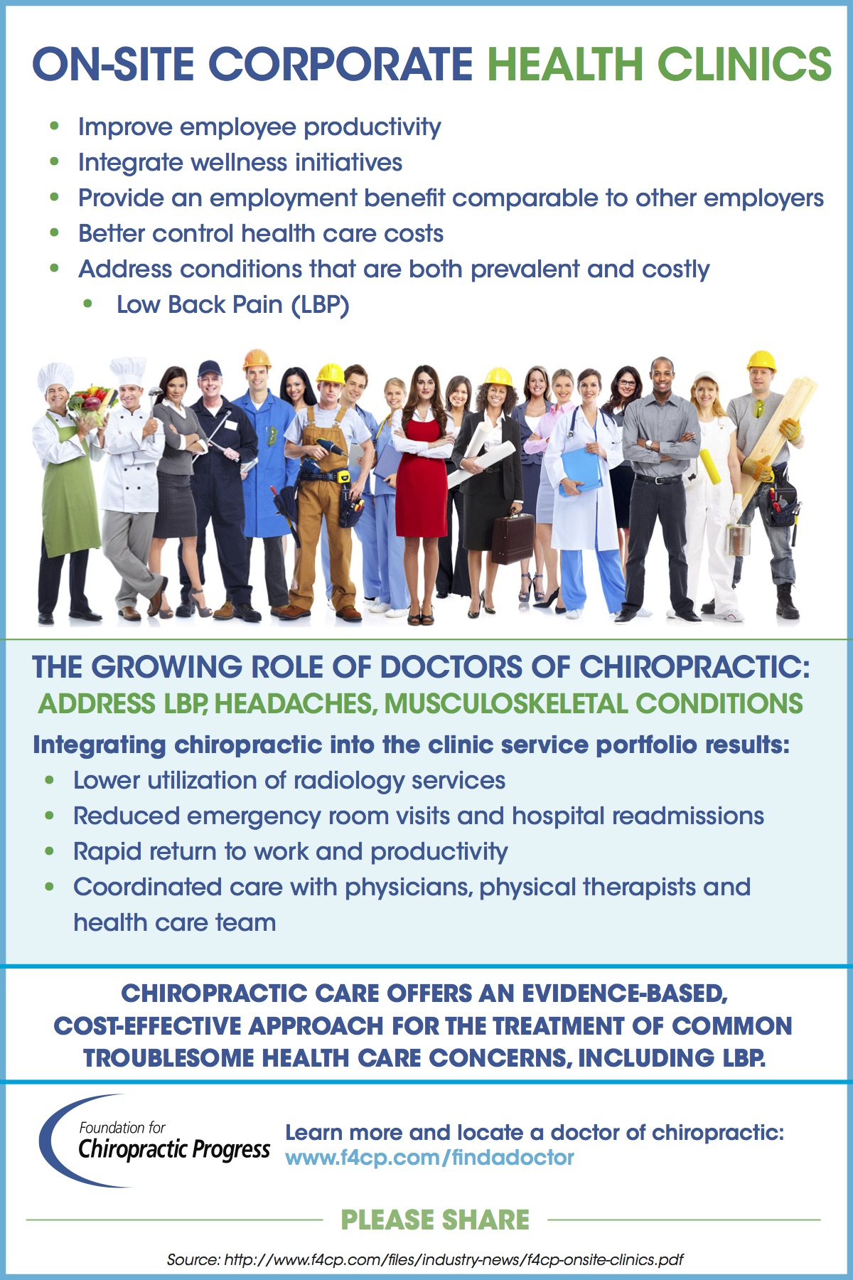 f4cp_onsiteclinics_infographic