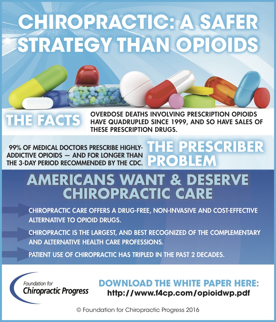 f4cp_opioids_wp_infographic